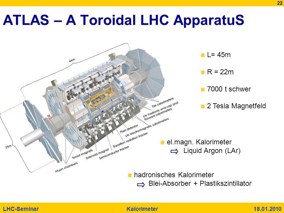 22 LHC-Seminar Kalorimeter 18.01.2010 ATLAS – A Toroidal LHC ApparatuS L= 45m R = 22m 7000 t schwer 2 Tesla Magnetfeld el.magn. Kalorimeter Liquid Arg