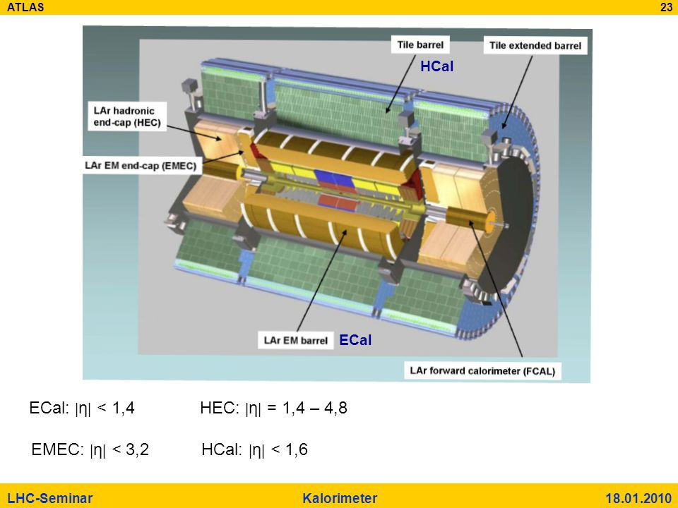 ATLAS 23 LHC-Seminar Kalorimeter 18.01.2010 ECal HCal ECal: | η | < 1,4HEC: | η | = 1,4 – 4,8 HCal: | η | < 1,6EMEC: | η | < 3,2