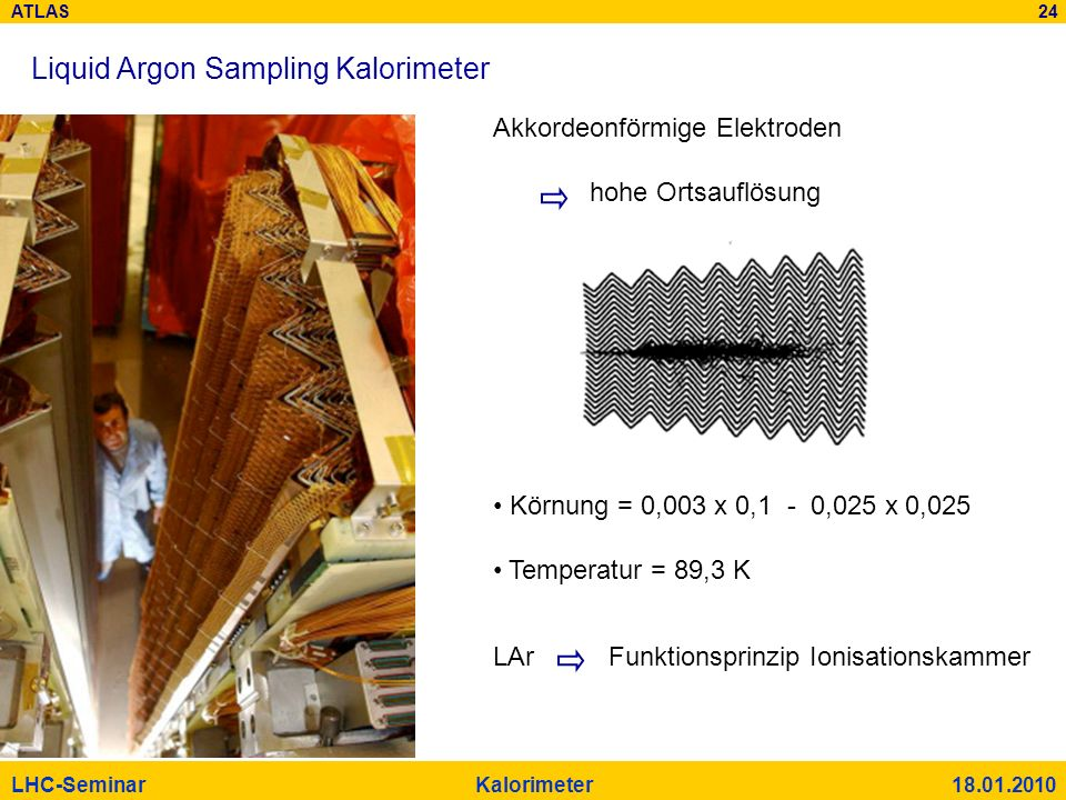 ATLAS 24 LHC-Seminar Kalorimeter 18.01.2010 Liquid Argon Sampling Kalorimeter Akkordeonförmige Elektroden hohe Ortsauflösung Körnung = 0,003 x 0,1 - 0