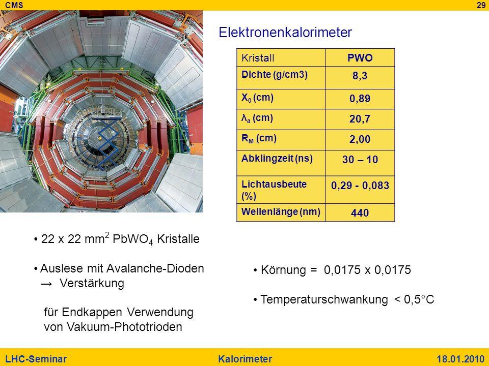 CMS 29 LHC-Seminar Kalorimeter 18.01.2010 Elektronenkalorimeter 22 x 22 mm 2 PbWO 4 Kristalle Auslese mit Avalanche-Dioden Verstärkung für Endkappen V