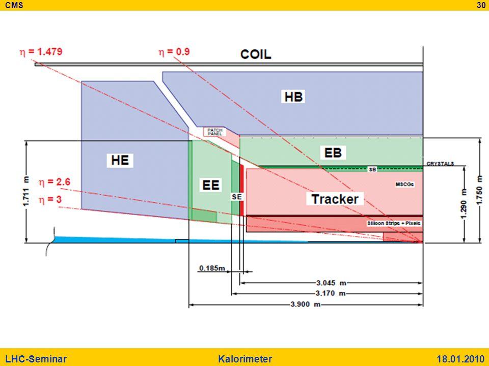 CMS 30 LHC-Seminar Kalorimeter 18.01.2010