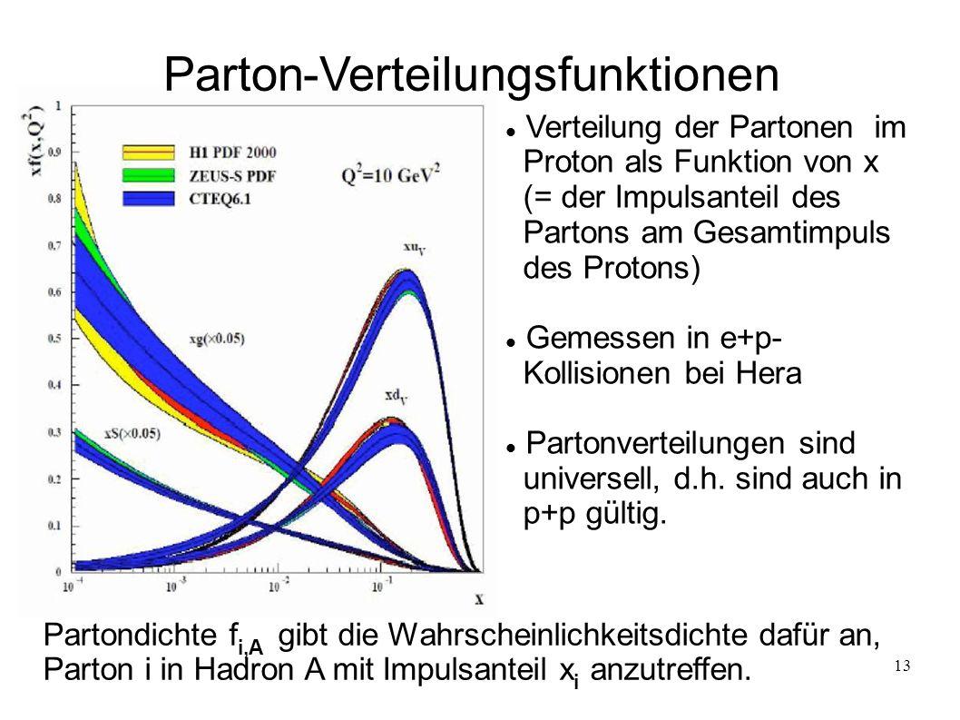 13 Verteilung der Partonen im Proton als Funktion von x (= der Impulsanteil des Partons am Gesamtimpuls des Protons) Gemessen in e+p- Kollisionen bei