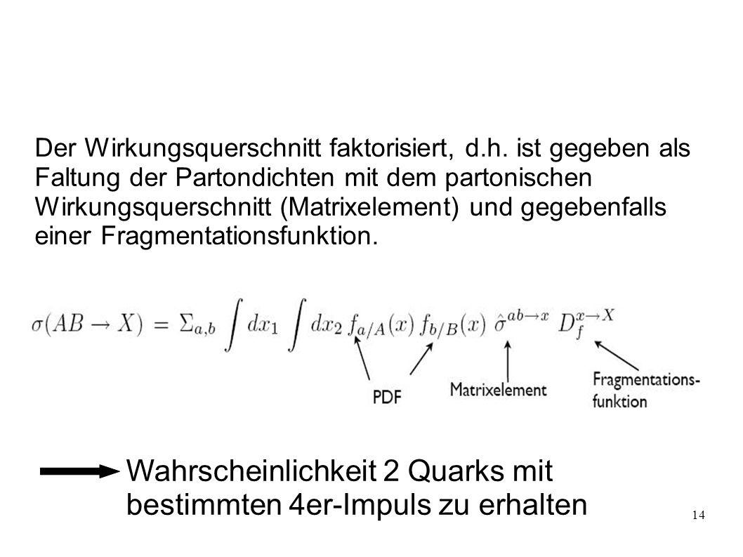 14 Der Wirkungsquerschnitt faktorisiert, d.h. ist gegeben als Faltung der Partondichten mit dem partonischen Wirkungsquerschnitt (Matrixelement) und g
