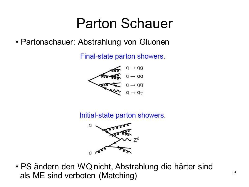 15 Parton Schauer PS ändern den WQ nicht, Abstrahlung die härter sind als ME sind verboten (Matching) Partonschauer: Abstrahlung von Gluonen