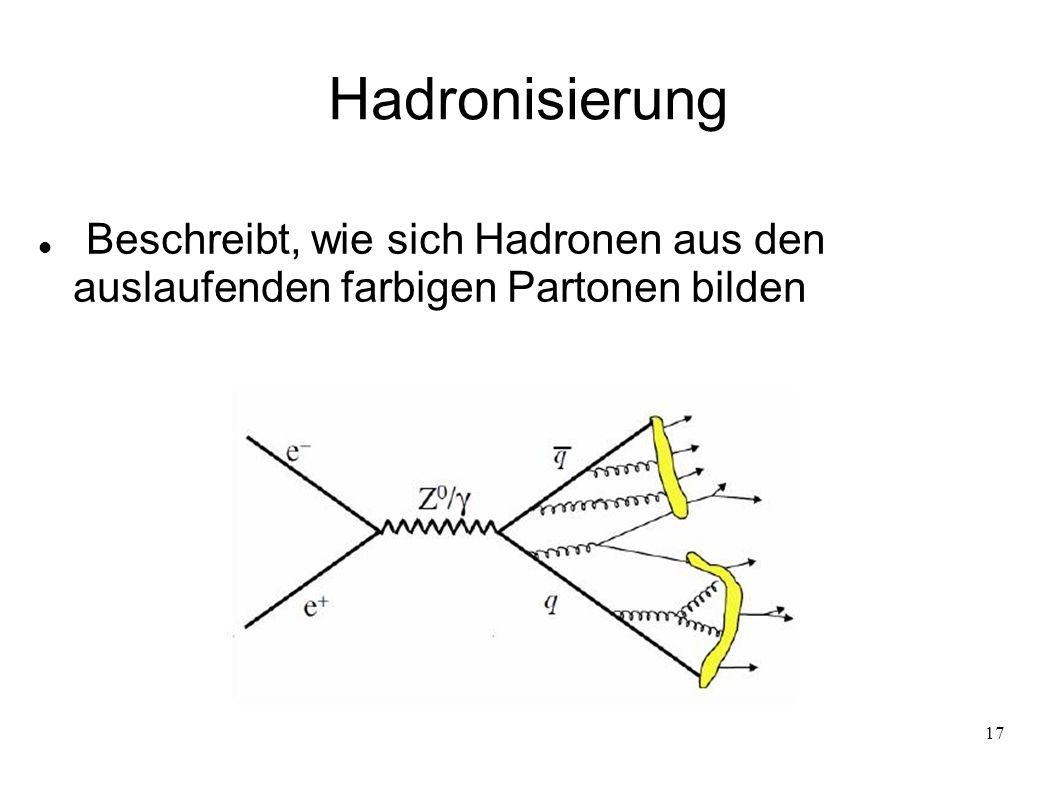17 Hadronisierung Beschreibt, wie sich Hadronen aus den auslaufenden farbigen Partonen bilden