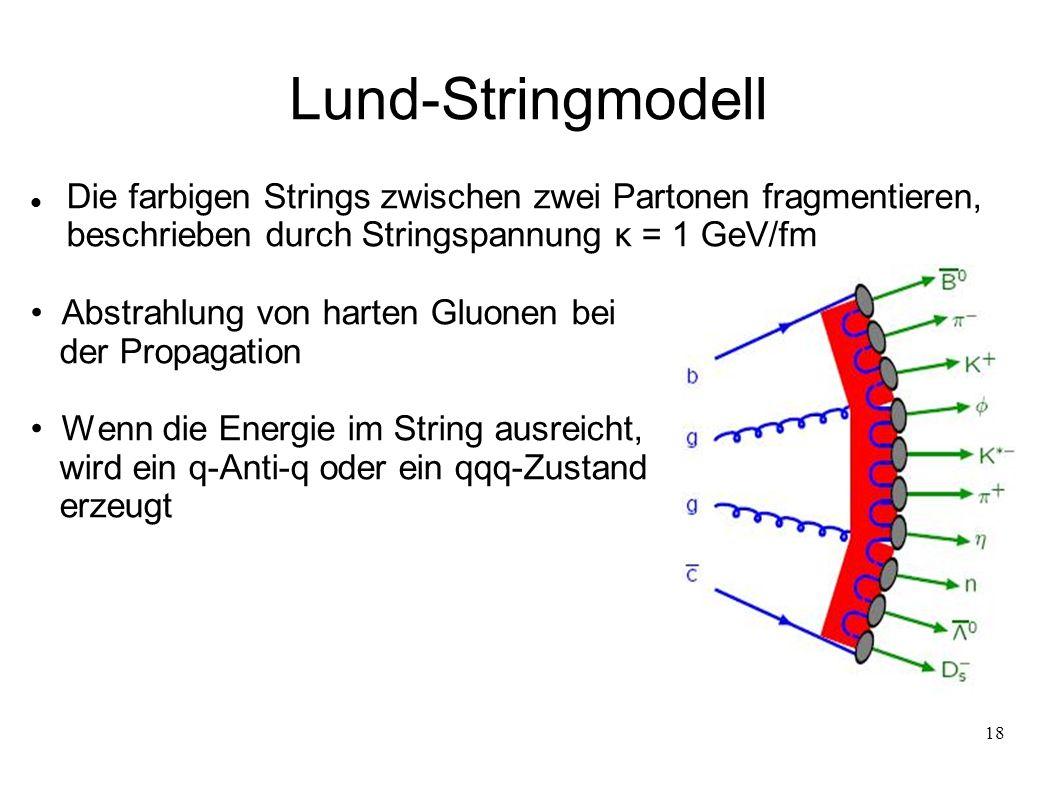 18 Lund-Stringmodell Die farbigen Strings zwischen zwei Partonen fragmentieren, beschrieben durch Stringspannung κ = 1 GeV/fm Abstrahlung von harten G