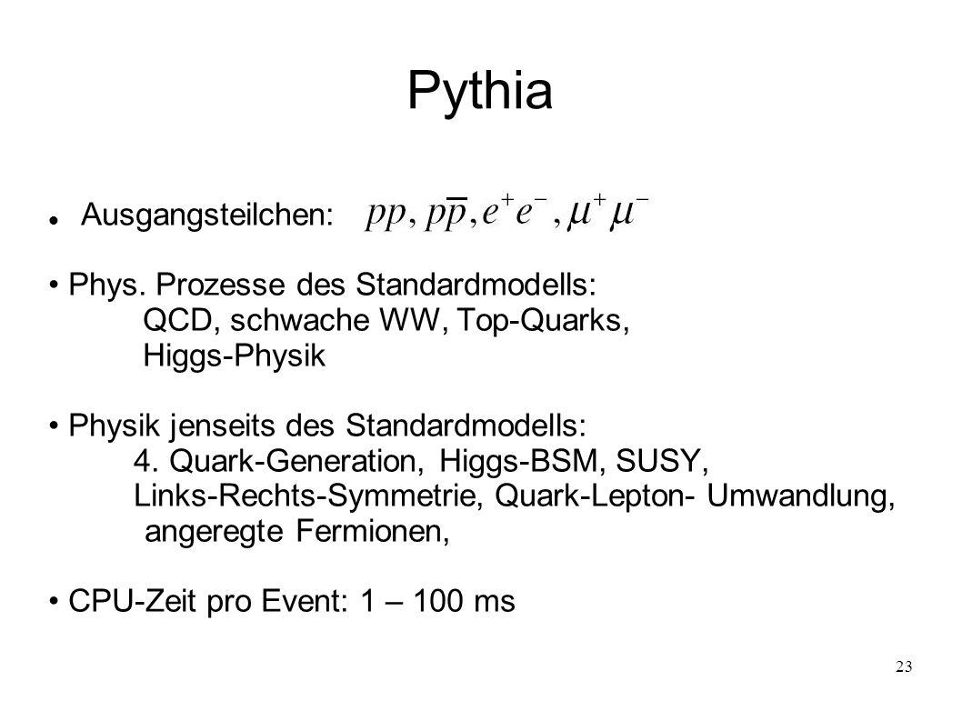 23 Pythia Ausgangsteilchen: Phys. Prozesse des Standardmodells: QCD, schwache WW, Top-Quarks, Higgs-Physik Physik jenseits des Standardmodells: 4. Qua