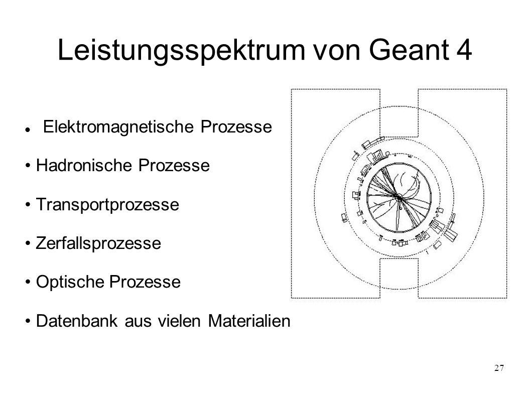 27 Leistungsspektrum von Geant 4 Elektromagnetische Prozesse Hadronische Prozesse Transportprozesse Zerfallsprozesse Optische Prozesse Datenbank aus v