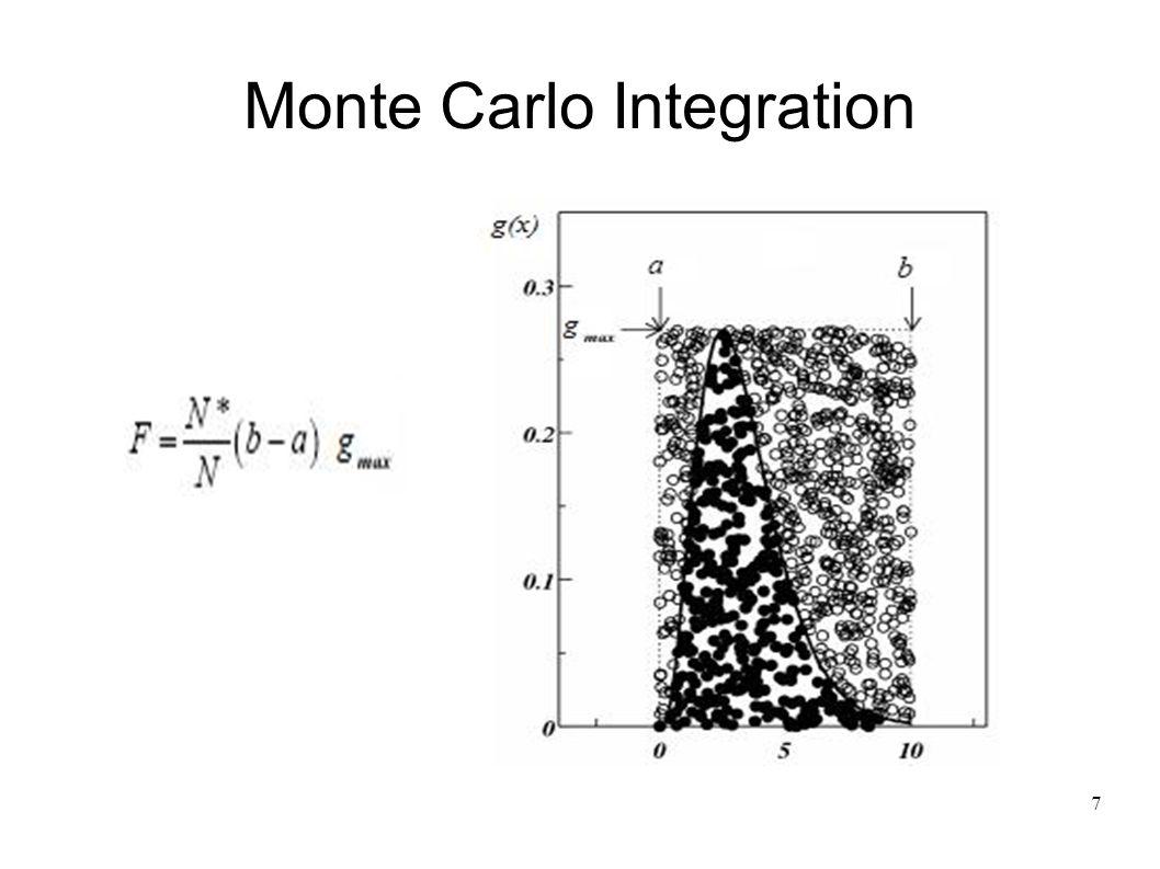 28 Anwendung von Geant 4 Geant 4 ist ein Toolkit Keinerlei Default-Vorgaben Geometrie muss definiert werden Zu simulierende physikalische Prozesse, Teilchen und Produktionsschwellen festlegen Festlegen von Anfangsbedingungen Auslesen der gewünschten Informationen nach jedem Event Verschiedene Visualisierungsmöglichkeiten, grafisches User Interface