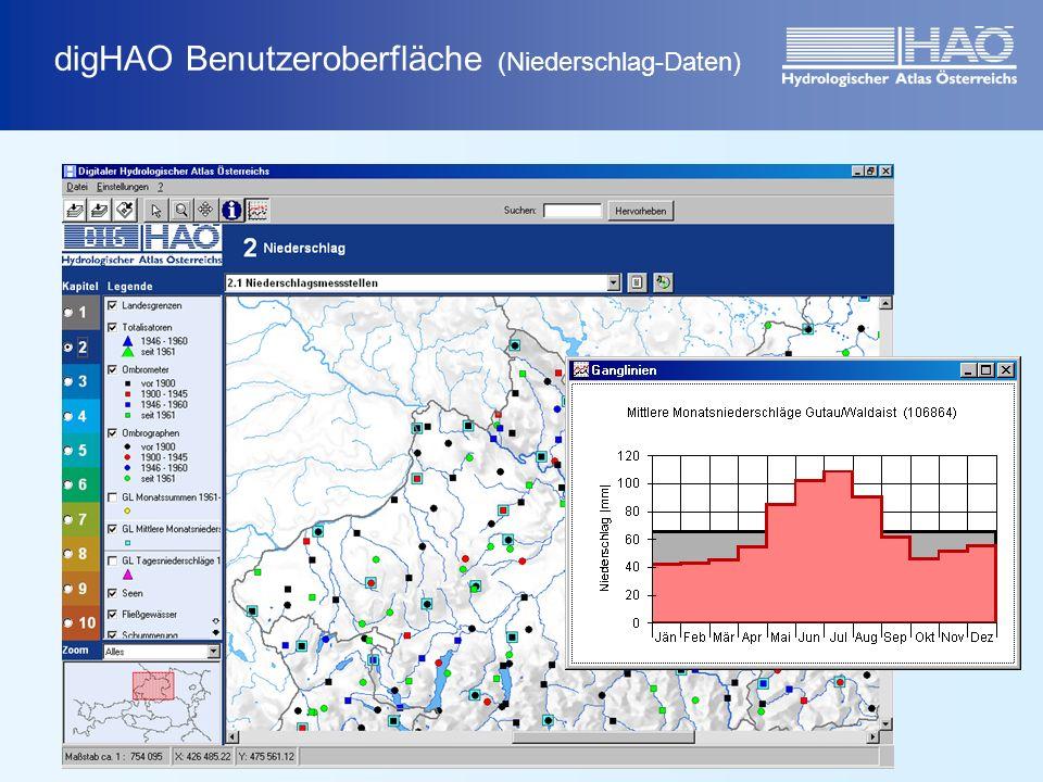 digHAO Benutzeroberfläche (Niederschlag-Daten)