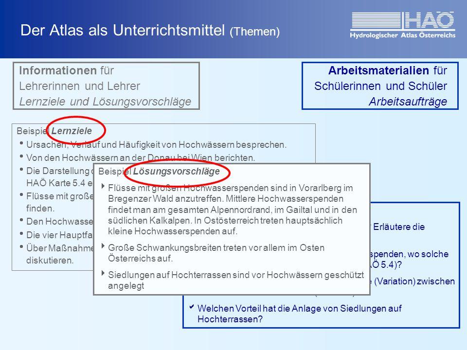 Beispiel Lernziele Ursachen, Verlauf und Häufigkeit von Hochwässern besprechen. Von den Hochwässern an der Donau bei Wien berichten. Die Darstellung d