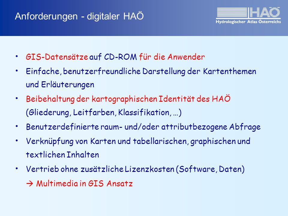 Anforderungen - digitaler HAÖ GIS-Datensätze auf CD-ROM für die Anwender Einfache, benutzerfreundliche Darstellung der Kartenthemen und Erläuterungen Beibehaltung der kartographischen Identität des HAÖ (Gliederung, Leitfarben, Klassifikation, …) Benutzerdefinierte raum- und/oder attributbezogene Abfrage Verknüpfung von Karten und tabellarischen, graphischen und textlichen Inhalten Vertrieb ohne zusätzliche Lizenzkosten (Software, Daten) Multimedia in GIS Ansatz