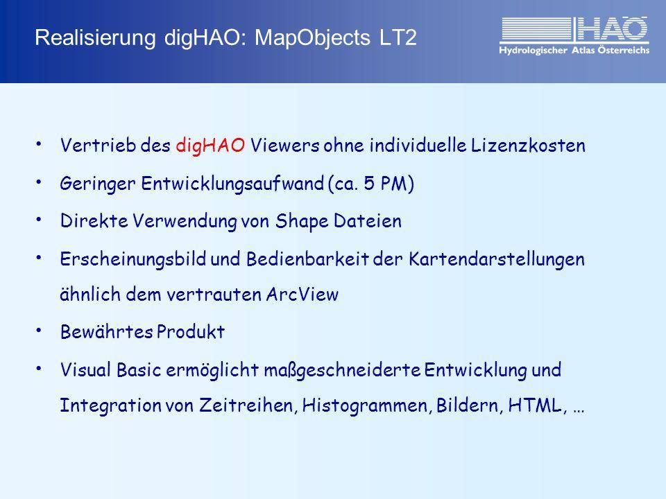Realisierung digHAO: MapObjects LT2 Vertrieb des digHAO Viewers ohne individuelle Lizenzkosten Geringer Entwicklungsaufwand (ca. 5 PM) Direkte Verwend