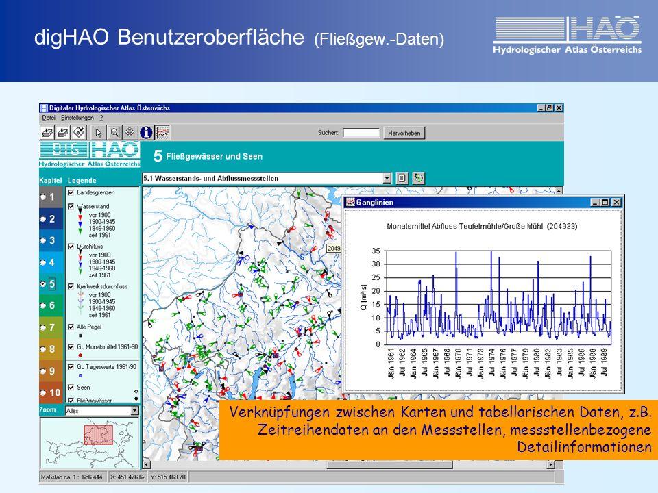 Verknüpfungen zwischen Karten und tabellarischen Daten, z.B. Zeitreihendaten an den Messstellen, messstellenbezogene Detailinformationen digHAO Benutz
