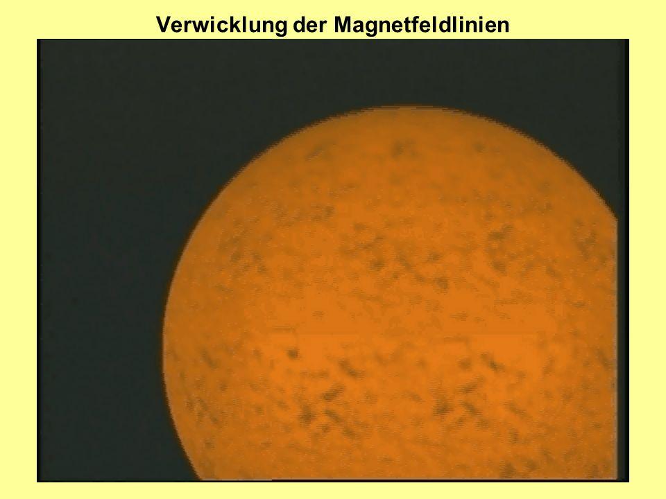 Verwicklung der Magnetfeldlinien