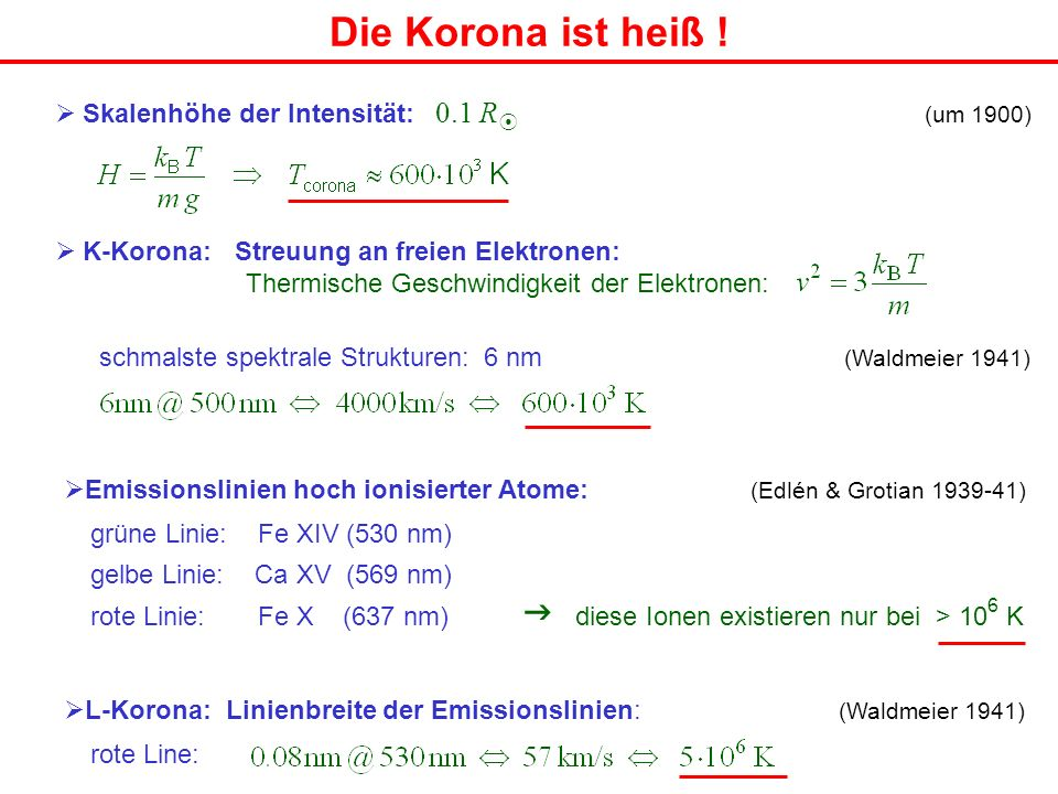Die Korona ist heiß ! Skalenhöhe der Intensität: 0.1 R (um 1900) K-Korona: Streuung an freien Elektronen: Thermische Geschwindigkeit der Elektronen: s