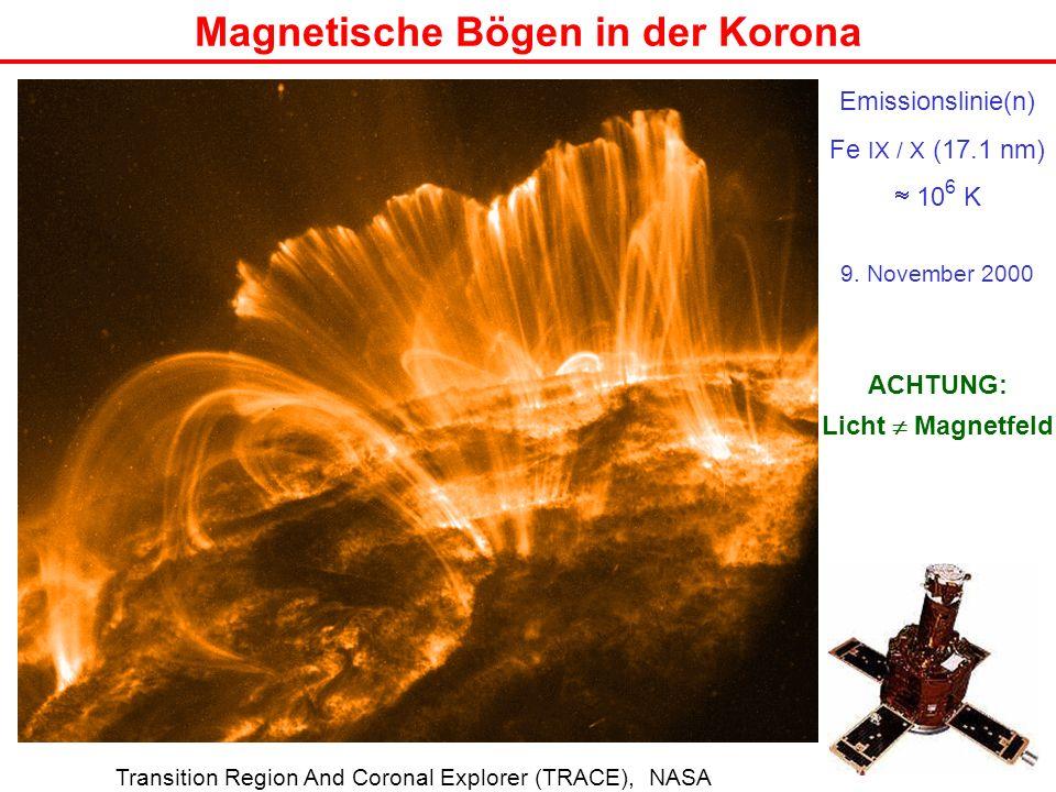 Magnetische Bögen in der Korona Emissionslinie(n) Fe IX / X (17.1 nm) 10 6 K 9. November 2000 ACHTUNG: Licht Magnetfeld Transition Region And Coronal