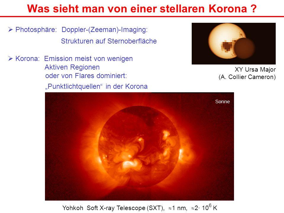 Was sieht man von einer stellaren Korona ? Photosphäre: Doppler-(Zeeman)-Imaging: Strukturen auf Sternoberfläche Korona: Emission meist von wenigen Ak