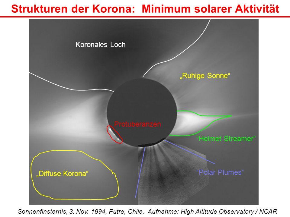 Strukturen der Korona: Minimum solarer Aktivität Sonnenfinsternis, 3. Nov. 1994, Putre, Chile, Aufnahme: High Altitude Observatory / NCAR Helmet Strea