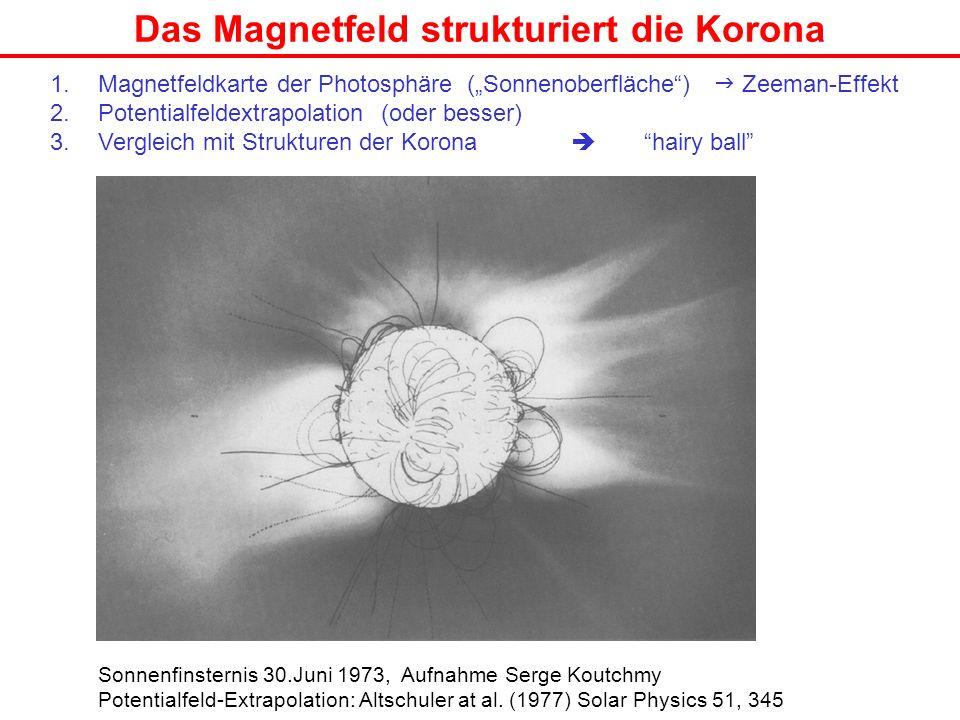 Das Magnetfeld strukturiert die Korona Sonnenfinsternis 30.Juni 1973, Aufnahme Serge Koutchmy Potentialfeld-Extrapolation: Altschuler at al. (1977) So