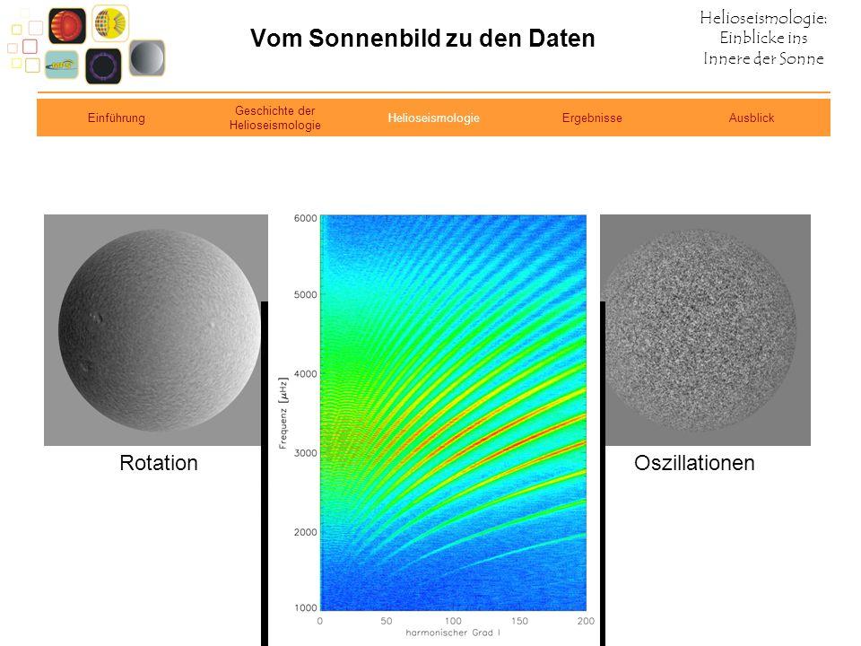 Helioseismologie: Einblicke ins Innere der Sonne RotationSupergranulationOszillationen Vom Sonnenbild zu den Daten Einführung Geschichte der Helioseis