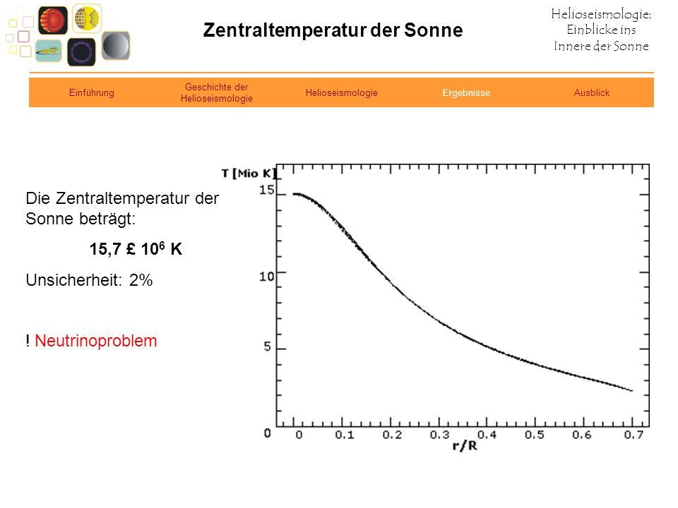 Helioseismologie: Einblicke ins Innere der Sonne Zentraltemperatur der Sonne Die Zentraltemperatur der Sonne beträgt: 15,7 £ 10 6 K Unsicherheit: 2% !