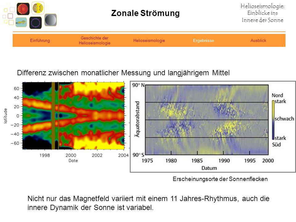Helioseismologie: Einblicke ins Innere der Sonne Zonale Strömung Erscheinungsorte der Sonnenflecken Differenz zwischen monatlicher Messung und langjäh