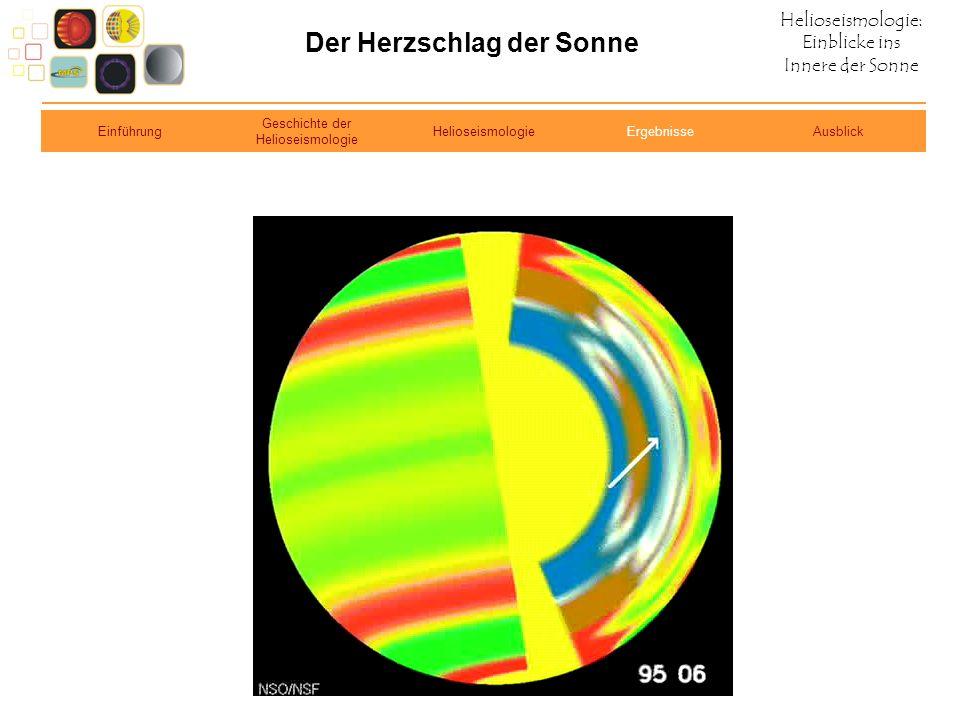 Helioseismologie: Einblicke ins Innere der Sonne Der Herzschlag der Sonne Einführung Geschichte der Helioseismologie HelioseismologieErgebnisseAusblic