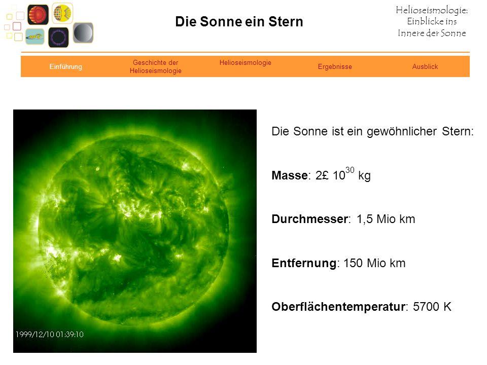 Helioseismologie: Einblicke ins Innere der Sonne Die Sonne ein Stern Einführung Geschichte der Helioseismologie Helioseismologie ErgebnisseAusblick Di