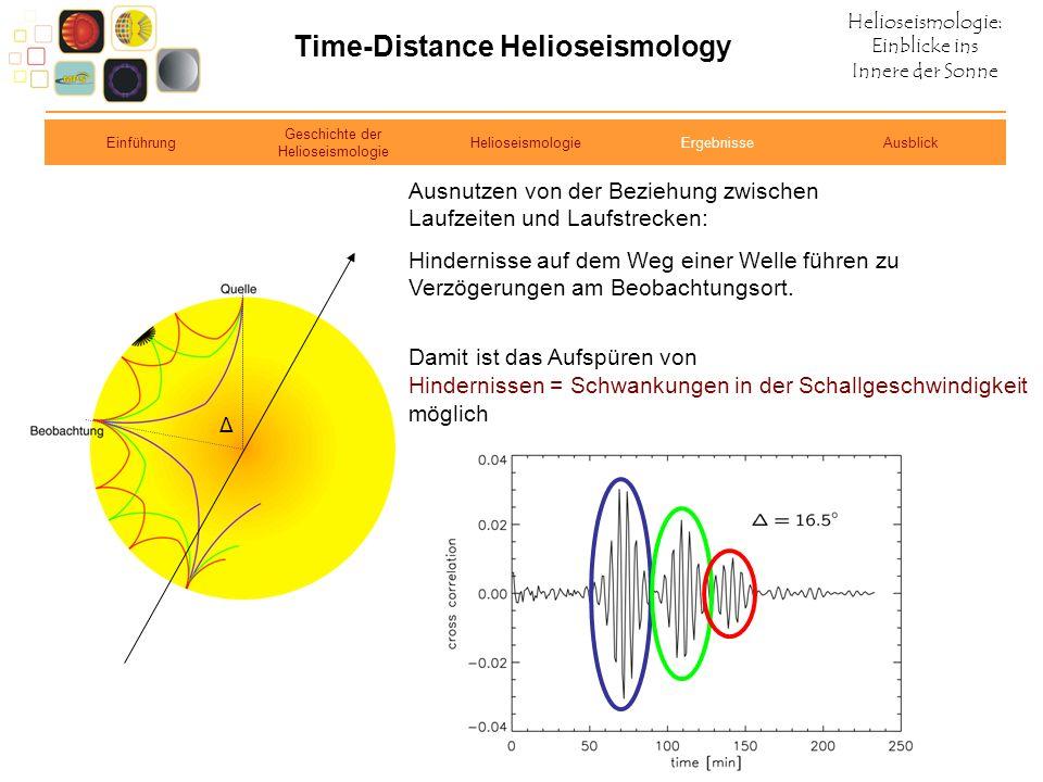 Helioseismologie: Einblicke ins Innere der Sonne Time-Distance Helioseismology Einführung Geschichte der Helioseismologie HelioseismologieErgebnisseAu