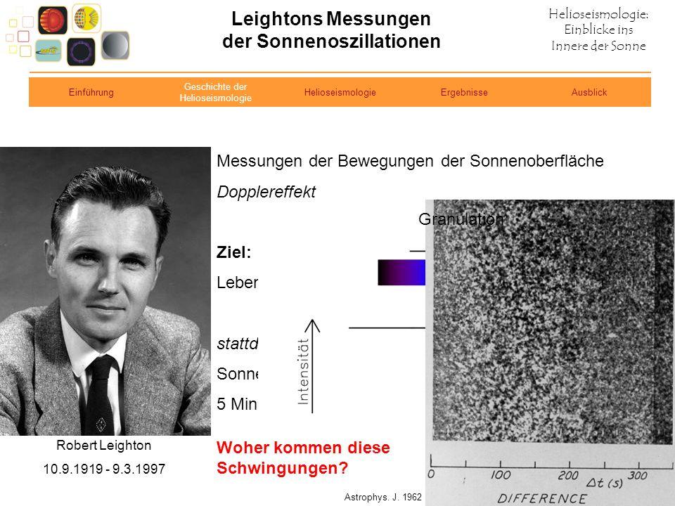 Helioseismologie: Einblicke ins Innere der Sonne Leightons Messungen der Sonnenoszillationen Einführung Geschichte der Helioseismologie Helioseismolog