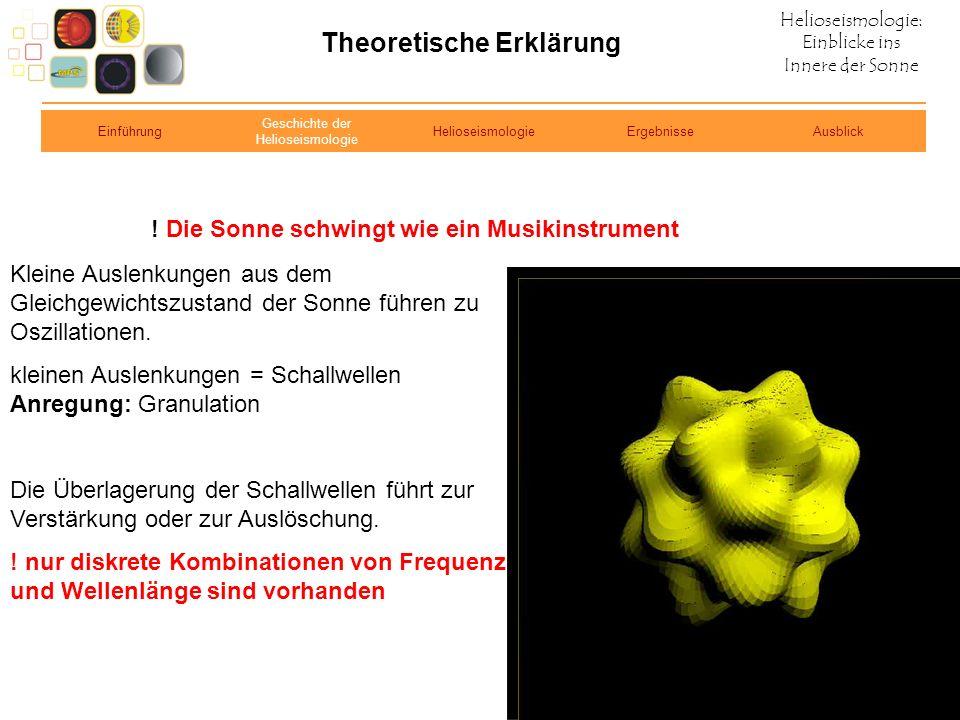Helioseismologie: Einblicke ins Innere der Sonne Theoretische Erklärung ! Die Sonne schwingt wie ein Musikinstrument Kleine Auslenkungen aus dem Gleic