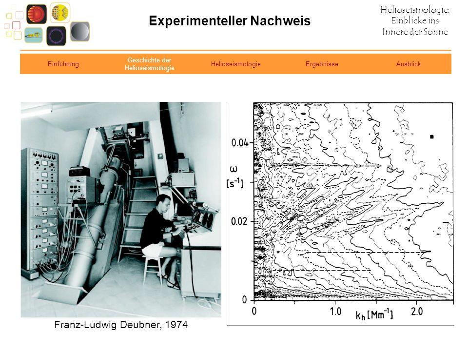 Helioseismologie: Einblicke ins Innere der Sonne Experimenteller Nachweis Franz-Ludwig Deubner, 1974 Einführung Geschichte der Helioseismologie Helios