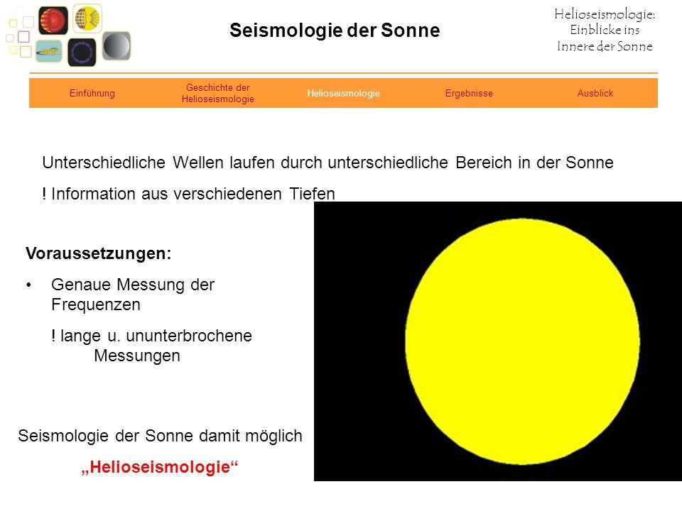 Helioseismologie: Einblicke ins Innere der Sonne Seismologie der Sonne Unterschiedliche Wellen laufen durch unterschiedliche Bereich in der Sonne ! In
