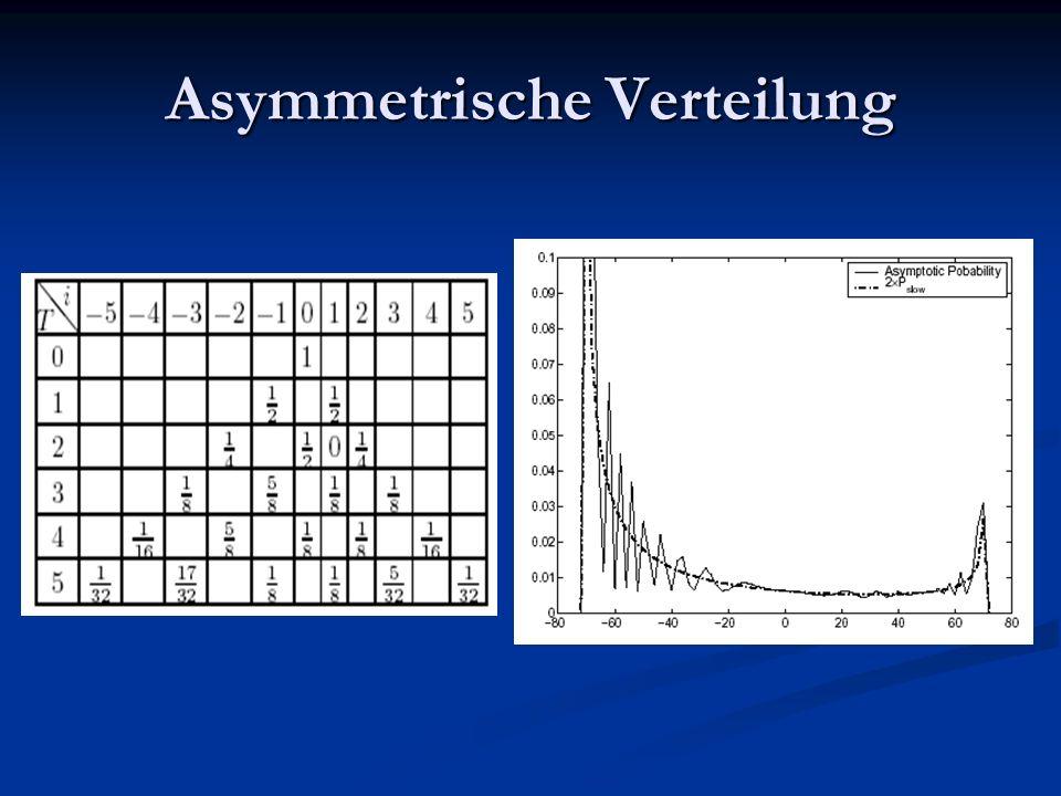 Asymmetrische Verteilung
