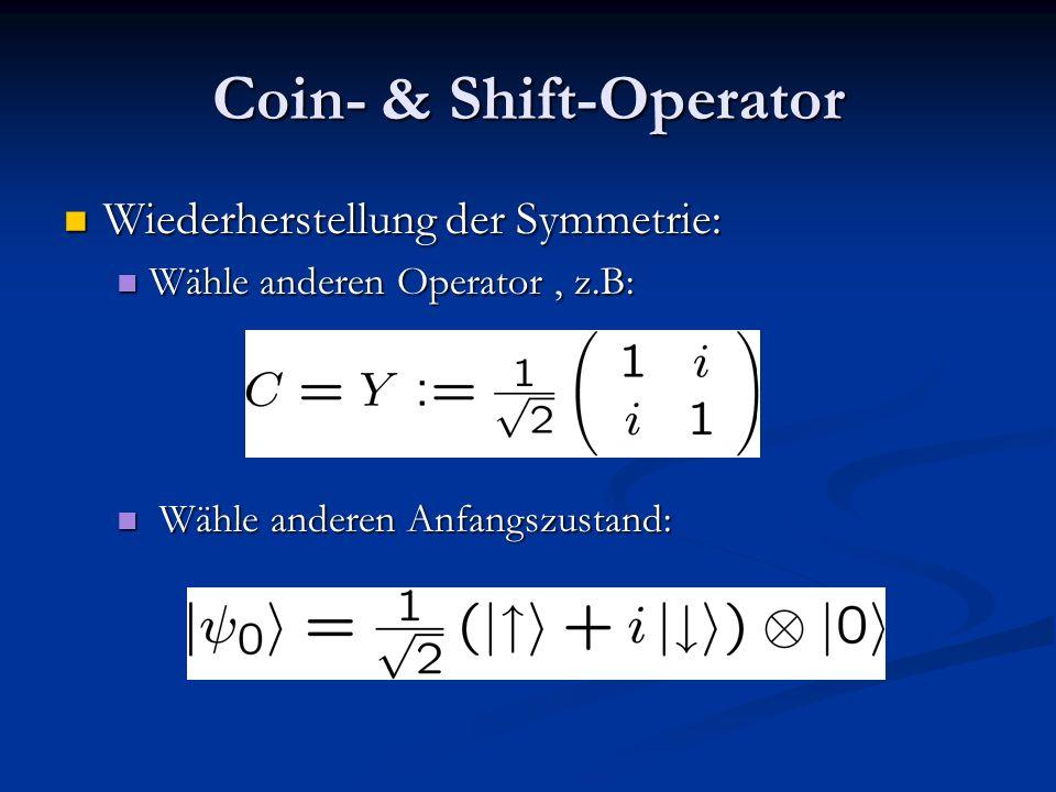 Coin- & Shift-Operator Wiederherstellung der Symmetrie: Wiederherstellung der Symmetrie: Wähle anderen Operator, z.B: Wähle anderen Operator, z.B: Wähle anderen Anfangszustand: Wähle anderen Anfangszustand: