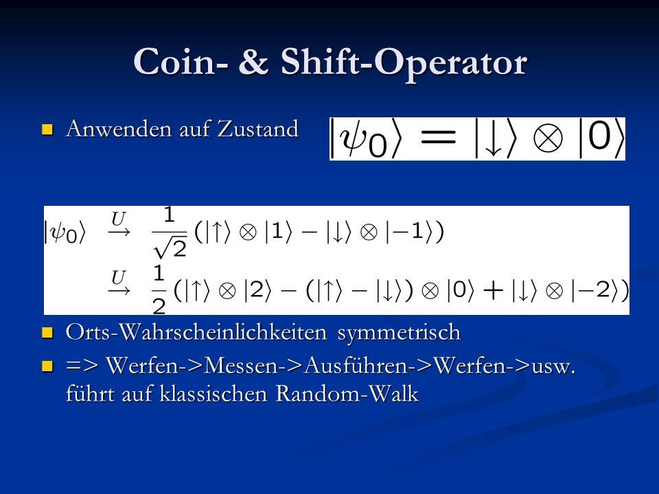 Coin- & Shift-Operator Anwenden auf Zustand Anwenden auf Zustand Orts-Wahrscheinlichkeiten symmetrisch Orts-Wahrscheinlichkeiten symmetrisch => Werfen->Messen->Ausführen->Werfen->usw.