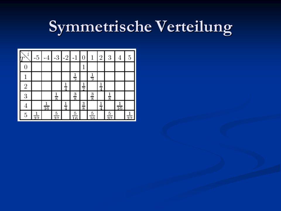 Symmetrische Verteilung