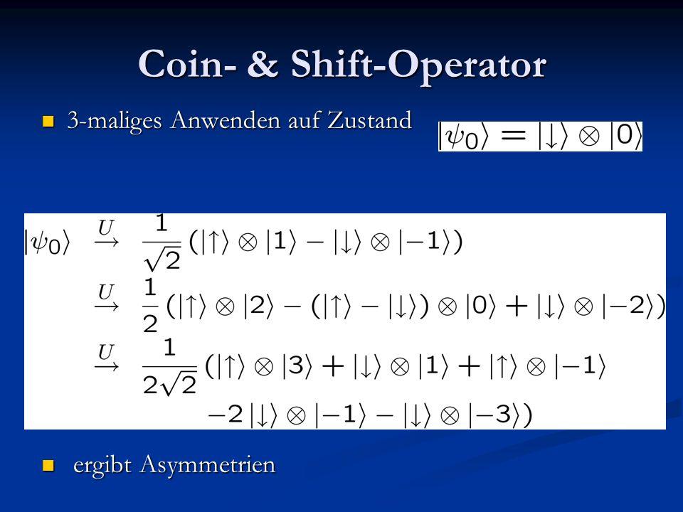 Coin- & Shift-Operator 3-maliges Anwenden auf Zustand 3-maliges Anwenden auf Zustand ergibt Asymmetrien ergibt Asymmetrien
