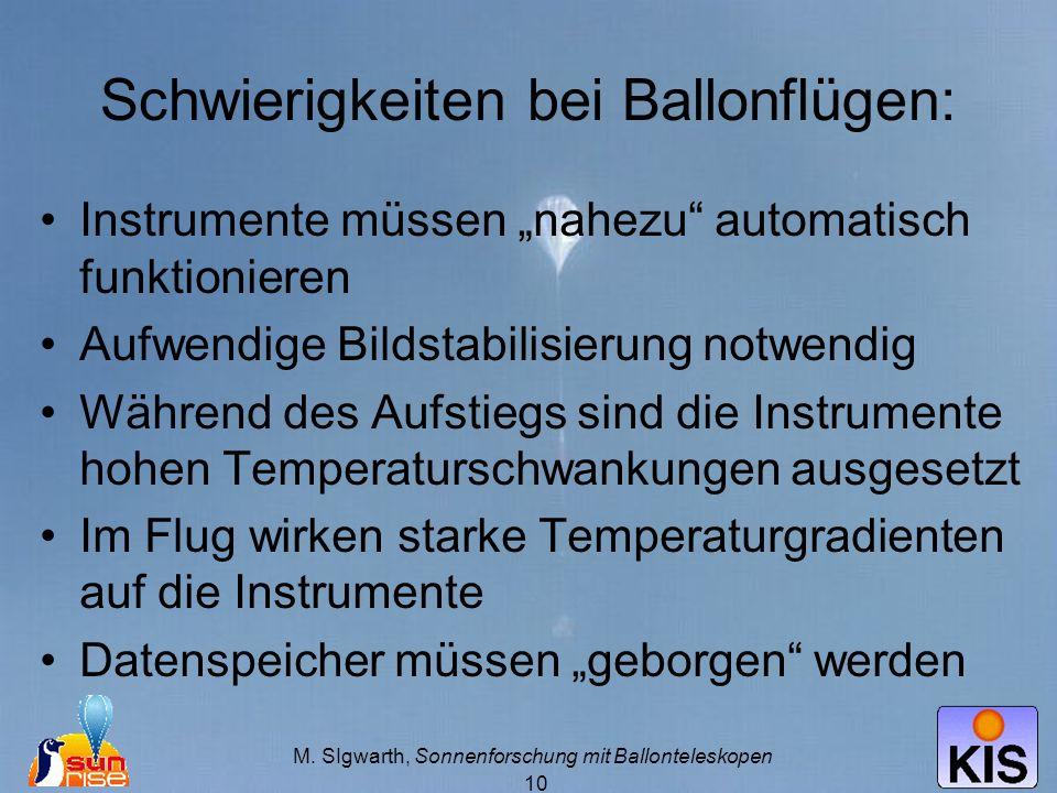 M. SIgwarth, Sonnenforschung mit Ballonteleskopen 10 Schwierigkeiten bei Ballonflügen: Instrumente müssen nahezu automatisch funktionieren Aufwendige