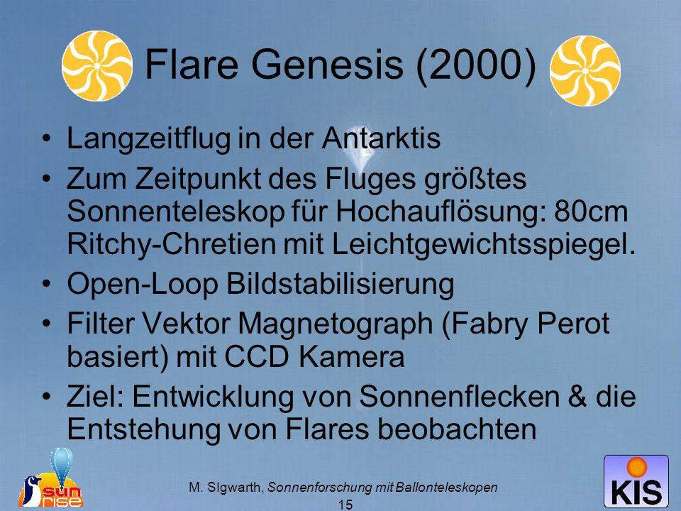 M. SIgwarth, Sonnenforschung mit Ballonteleskopen 15 Flare Genesis (2000) Langzeitflug in der Antarktis Zum Zeitpunkt des Fluges größtes Sonnentelesko
