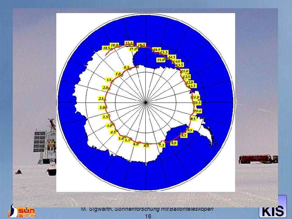 M. SIgwarth, Sonnenforschung mit Ballonteleskopen 16 Flare Genesis