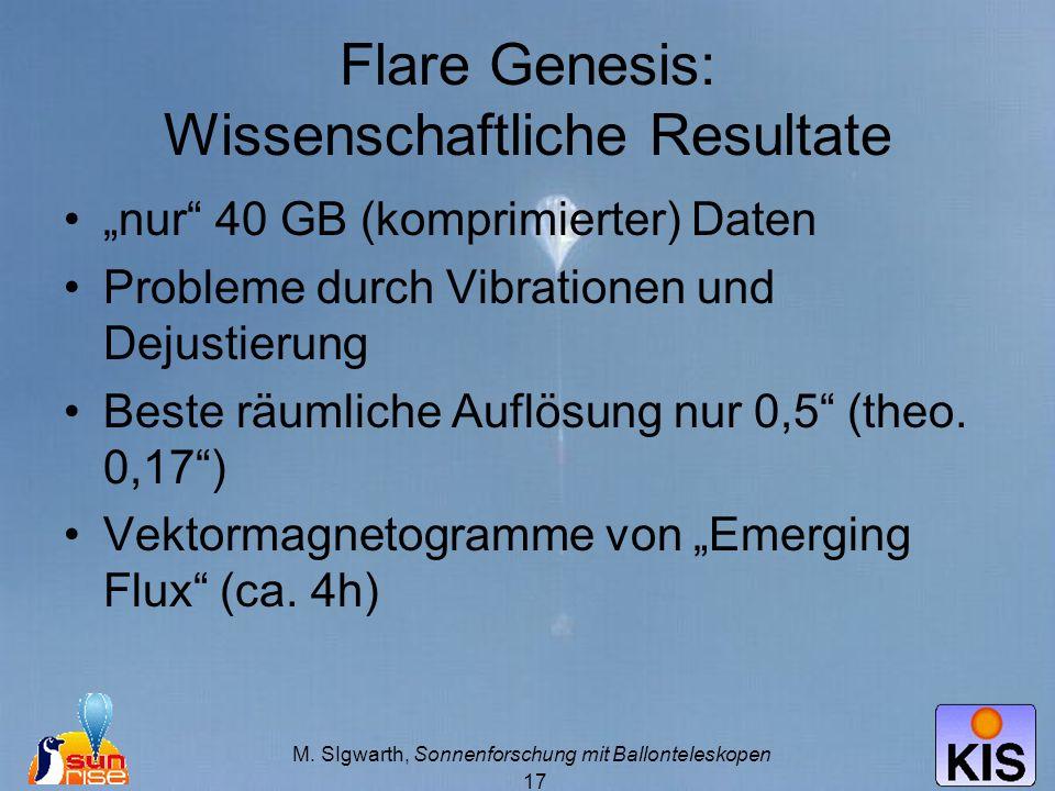 M. SIgwarth, Sonnenforschung mit Ballonteleskopen 17 Flare Genesis: Wissenschaftliche Resultate nur 40 GB (komprimierter) Daten Probleme durch Vibrati