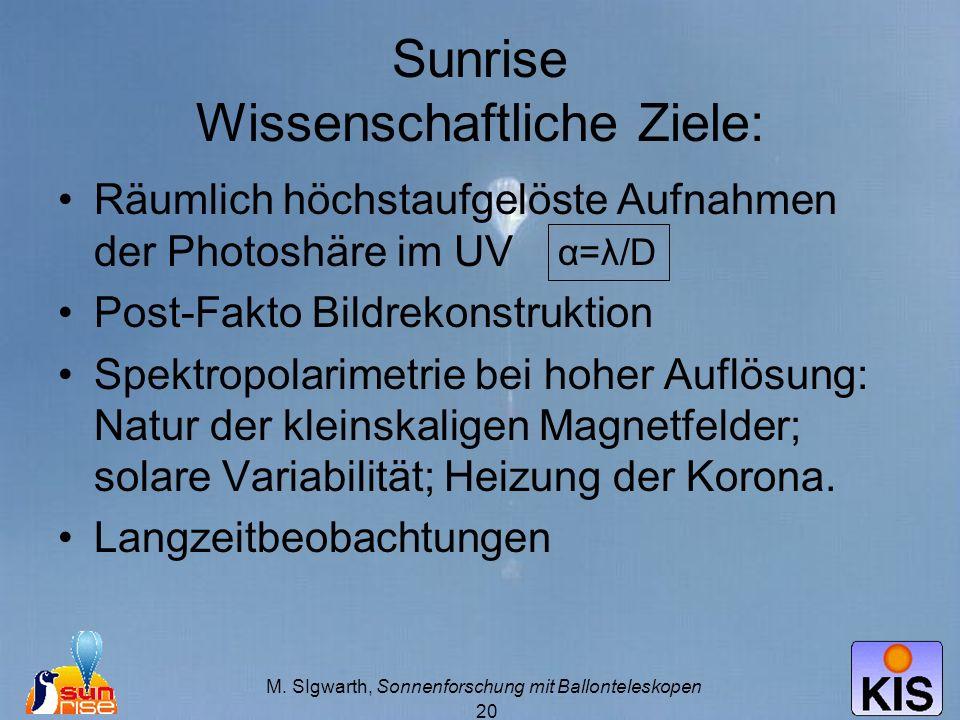 M. SIgwarth, Sonnenforschung mit Ballonteleskopen 20 Sunrise Wissenschaftliche Ziele: Räumlich höchstaufgelöste Aufnahmen der Photoshäre im UV Post-Fa