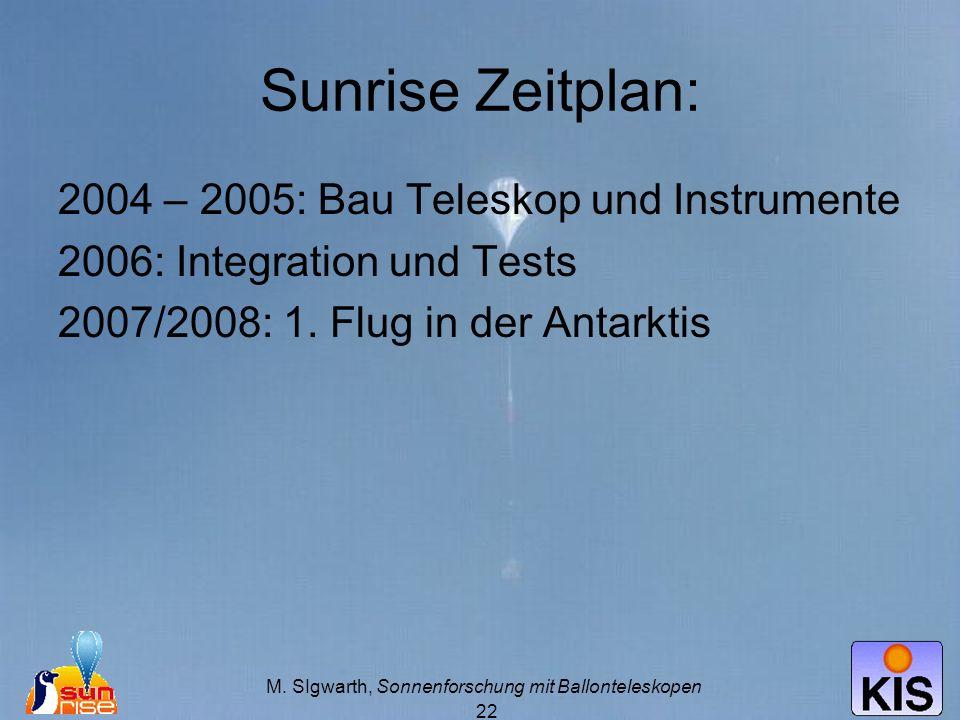 M. SIgwarth, Sonnenforschung mit Ballonteleskopen 22 Sunrise Zeitplan: 2004 – 2005: Bau Teleskop und Instrumente 2006: Integration und Tests 2007/2008