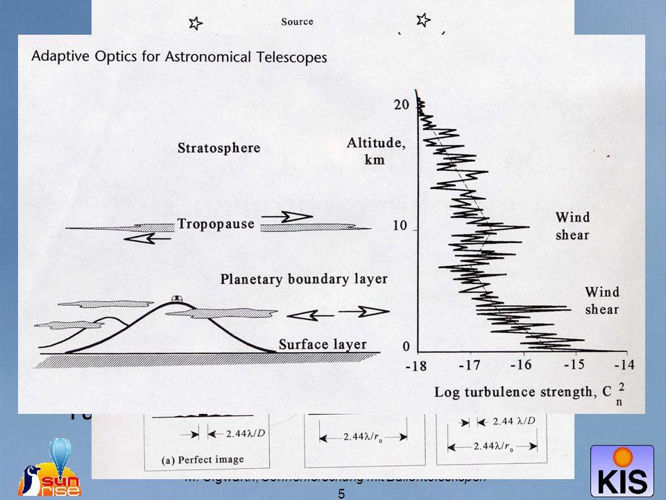 M. SIgwarth, Sonnenforschung mit Ballonteleskopen 5 Etwas Atmosphären-Optik: Luft ist optisch wirksames Medium. Brechungsindex n ist abhängig von Druc