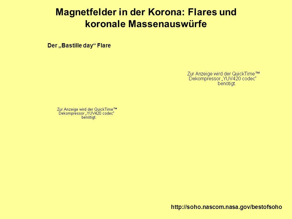 Magnetfelder in der Korona: Flares und koronale Massenauswürfe Der Bastille day Flare http://soho.nascom.nasa.gov/bestofsoho