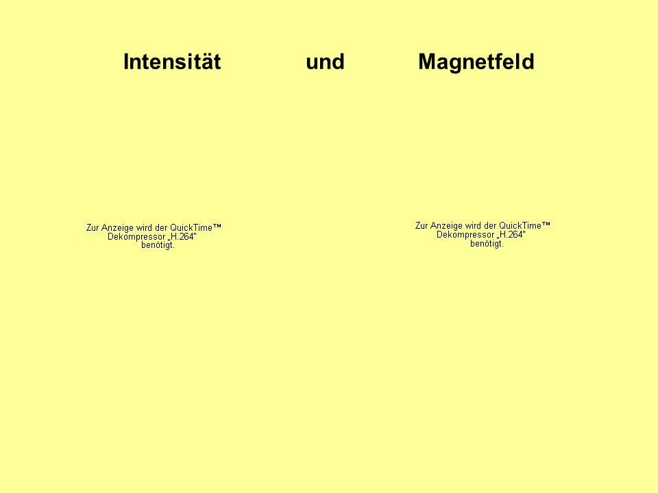 Intensität und Magnetfeld