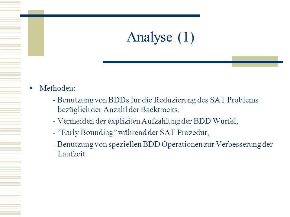 Analyse (1) Methoden: - Benutzung von BDDs für die Reduzierung des SAT Problems bezüglich der Anzahl der Backtracks, - Vermeiden der expliziten Aufzählung der BDD Würfel, - Early Bounding während der SAT Prozedur, - Benutzung von speziellen BDD Operationen zur Verbesserung der Laufzeit.