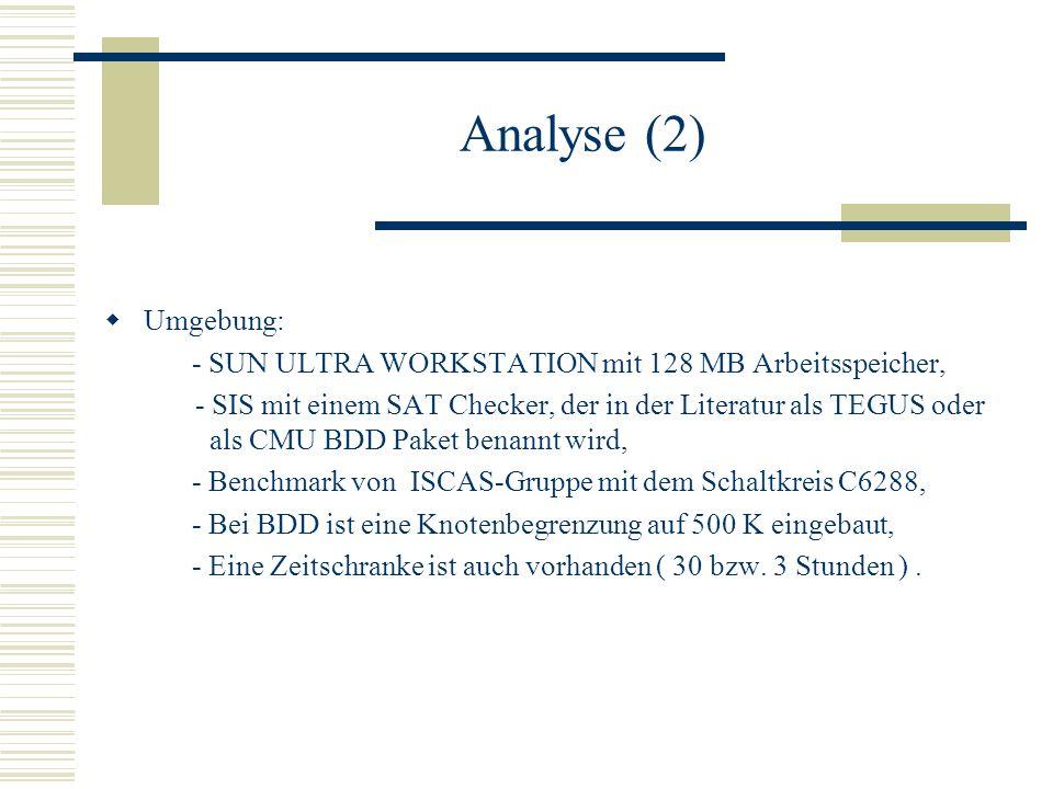 Analyse (2) Umgebung: - SUN ULTRA WORKSTATION mit 128 MB Arbeitsspeicher, - SIS mit einem SAT Checker, der in der Literatur als TEGUS oder als CMU BDD Paket benannt wird, - Benchmark von ISCAS-Gruppe mit dem Schaltkreis C6288, - Bei BDD ist eine Knotenbegrenzung auf 500 K eingebaut, - Eine Zeitschranke ist auch vorhanden ( 30 bzw.